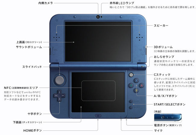 3dsll_front